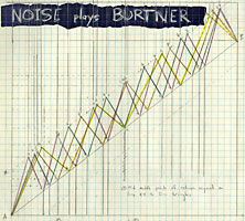 Matthew Burtner - Noise Plays Burtner